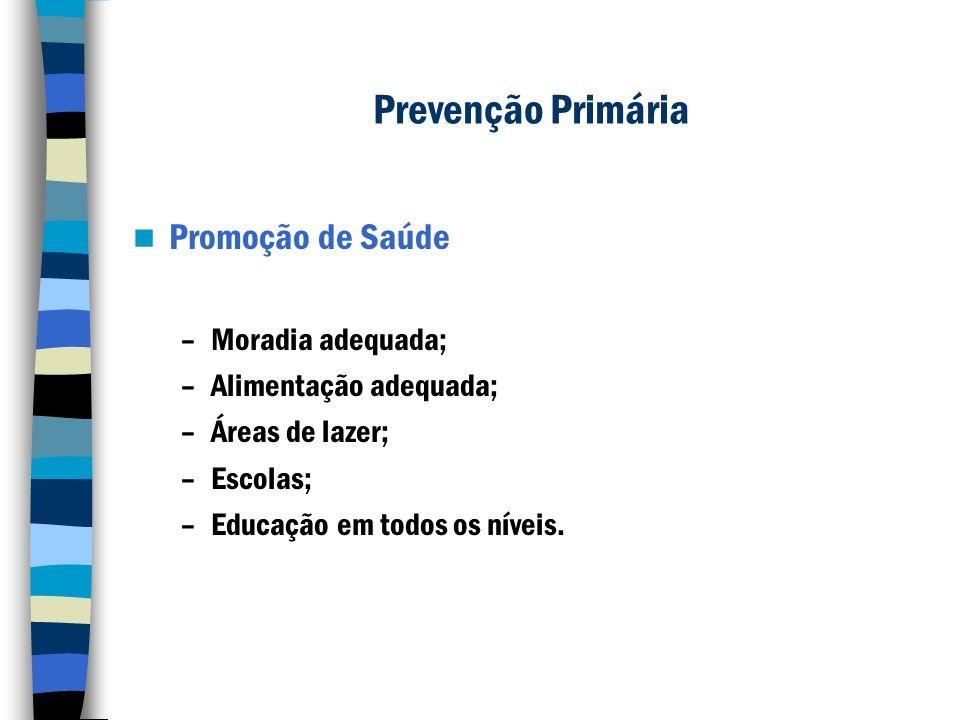Prevenção Primária Promoção de Saúde Moradia adequada;