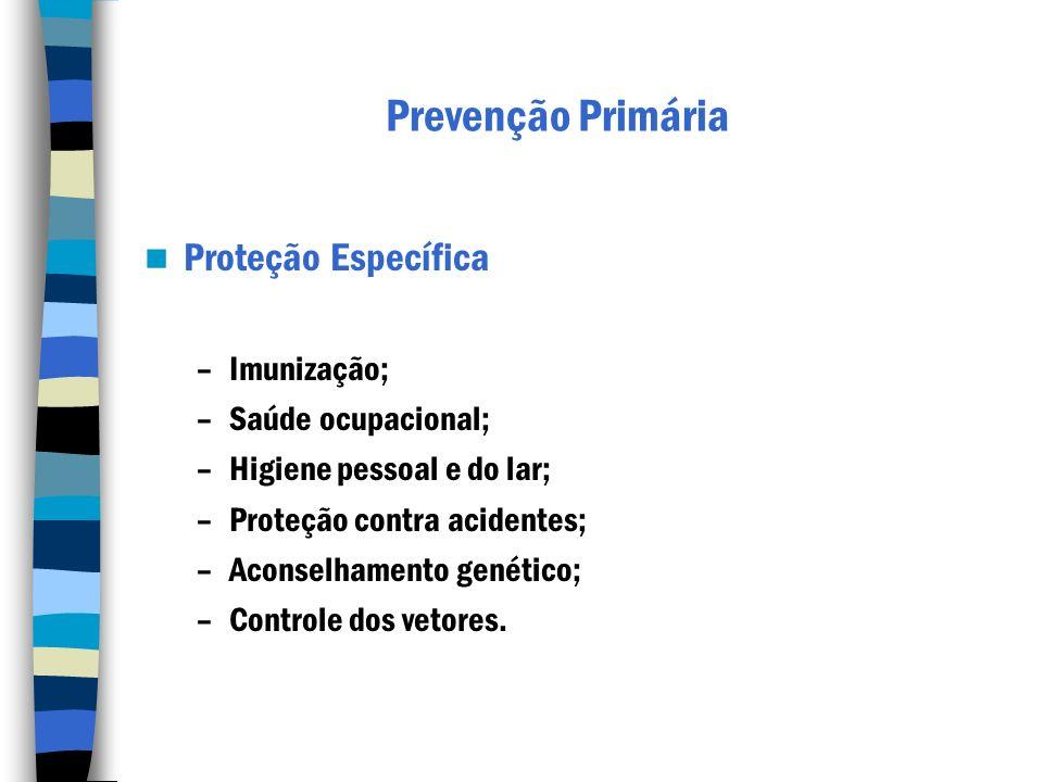 Prevenção Primária Proteção Específica Imunização; Saúde ocupacional;