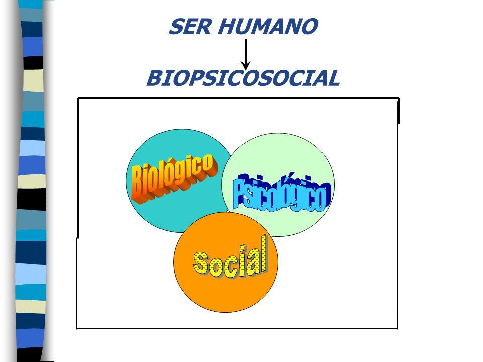 SER HUMANO BIOPSICOSOCIAL