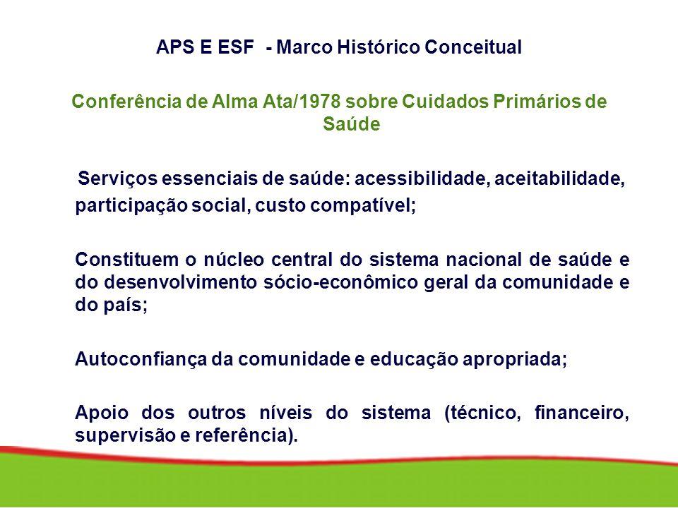 APS E ESF - Marco Histórico Conceitual