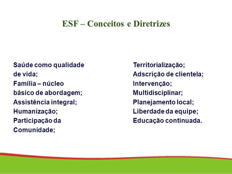ESF – Conceitos e Diretrizes