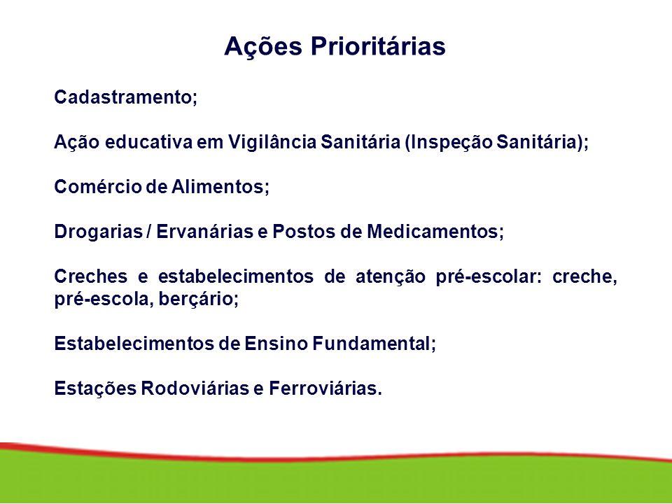 Ações Prioritárias Cadastramento;