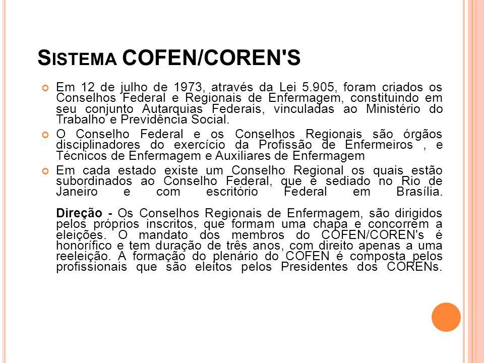 Sistema COFEN/COREN S