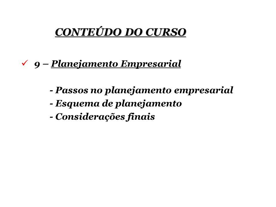 CONTEÚDO DO CURSO 9 – Planejamento Empresarial