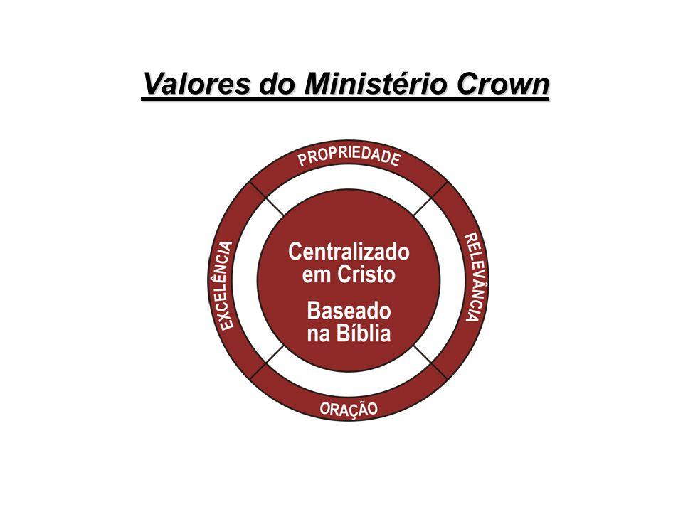 Valores do Ministério Crown