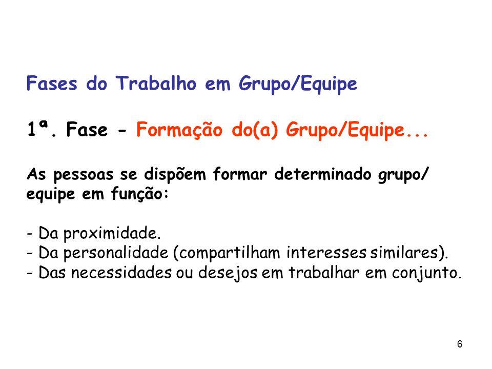 Fases do Trabalho em Grupo/Equipe