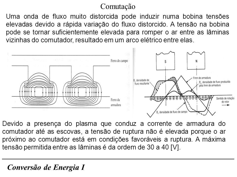 Comutação Conversão de Energia I