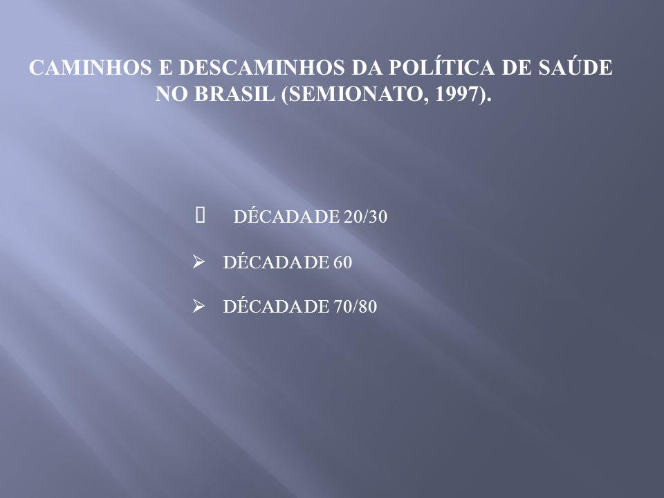CAMINHOS E DESCAMINHOS DA POLÍTICA DE SAÚDE
