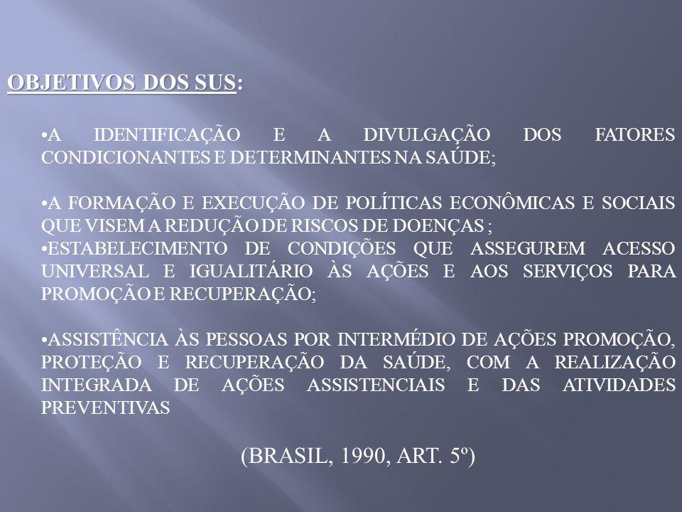 OBJETIVOS DOS SUS: (BRASIL, 1990, ART. 5º)