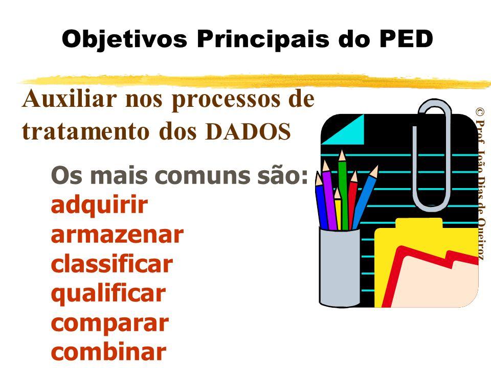 Objetivos Principais do PED