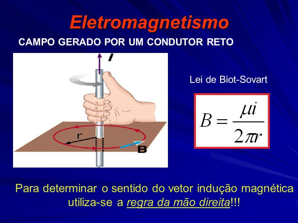 Eletromagnetismo CAMPO GERADO POR UM CONDUTOR RETO. Lei de Biot-Sovart.