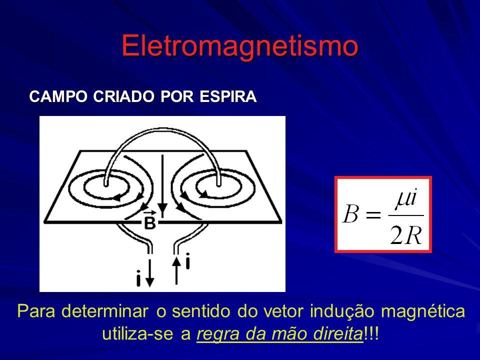 Eletromagnetismo CAMPO CRIADO POR ESPIRA.