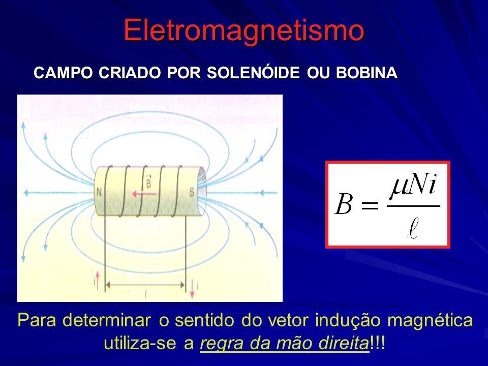 Eletromagnetismo CAMPO CRIADO POR SOLENÓIDE OU BOBINA.