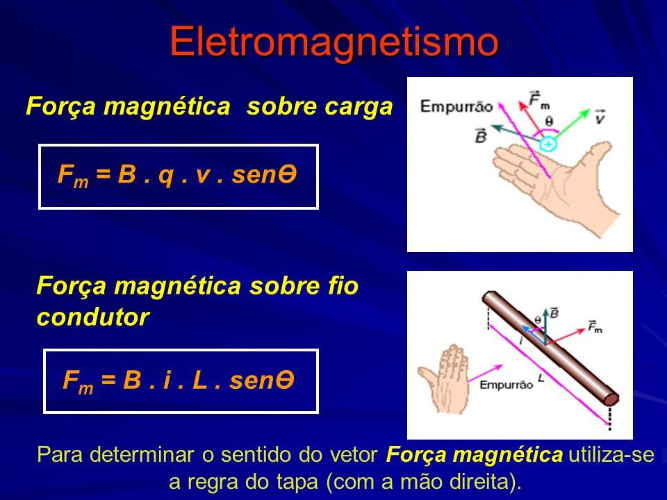 Eletromagnetismo Força magnética sobre carga Fm = B . q . v . senӨ