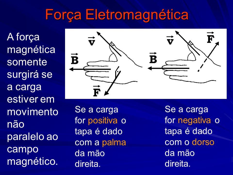 Força Eletromagnética