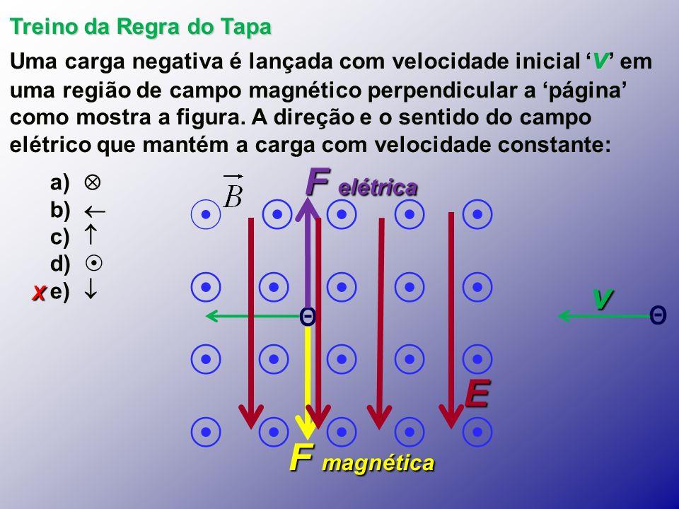          F elétrica v E F magnética Θ Θ