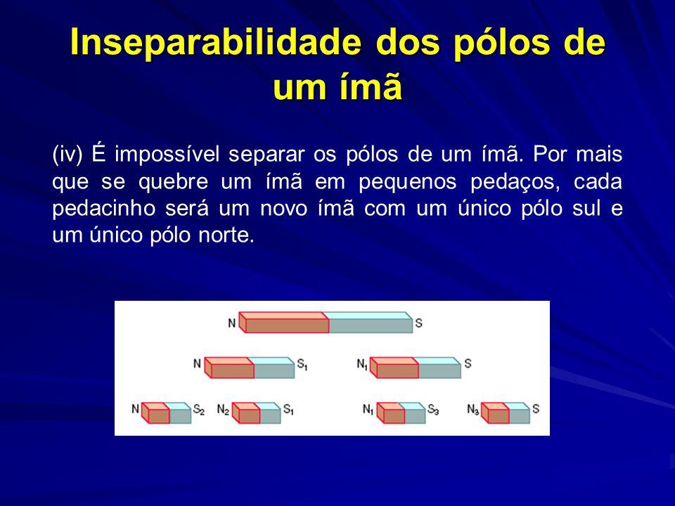 Inseparabilidade dos pólos de um ímã