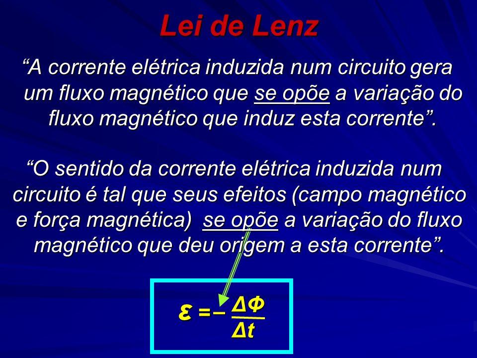 Lei de Lenz A corrente elétrica induzida num circuito gera um fluxo magnético que se opõe a variação do fluxo magnético que induz esta corrente .