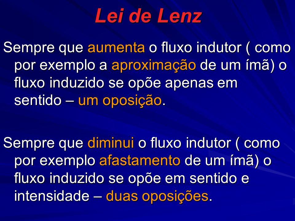 Lei de Lenz Sempre que aumenta o fluxo indutor ( como por exemplo a aproximação de um ímã) o fluxo induzido se opõe apenas em sentido – um oposição.