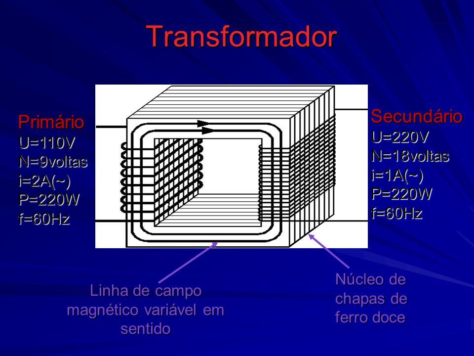Linha de campo magnético variável em sentido