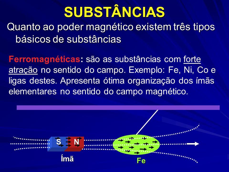 SUBSTÂNCIAS Quanto ao poder magnético existem três tipos básicos de substâncias.