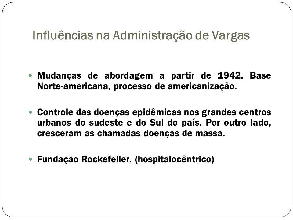 Influências na Administração de Vargas