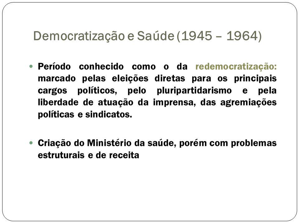 Democratização e Saúde (1945 – 1964)