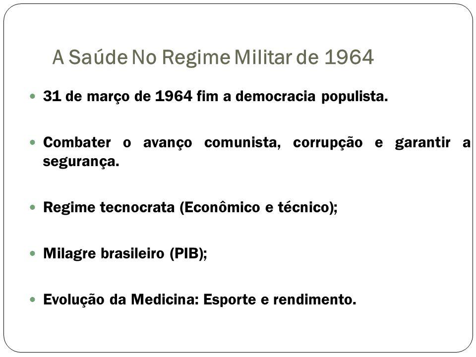 A Saúde No Regime Militar de 1964