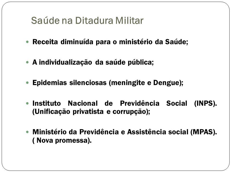 Saúde na Ditadura Militar