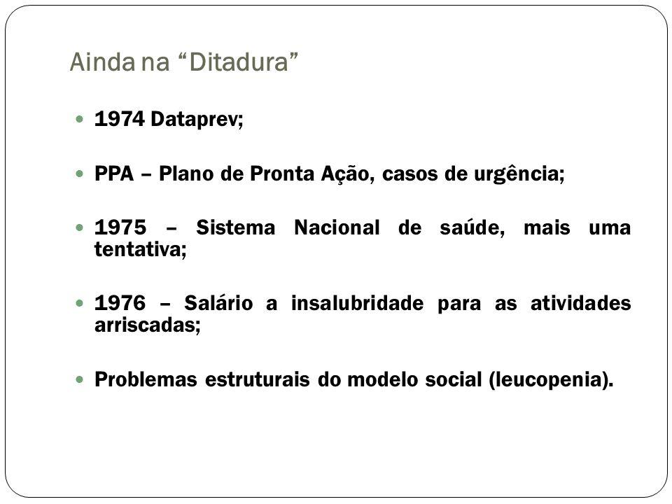 Ainda na Ditadura 1974 Dataprev;