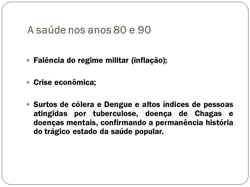 A saúde nos anos 80 e 90 Falência do regime militar (inflação);