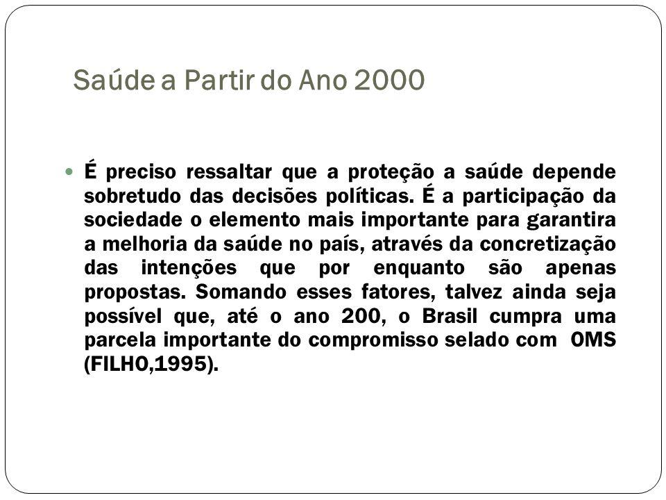 Saúde a Partir do Ano 2000