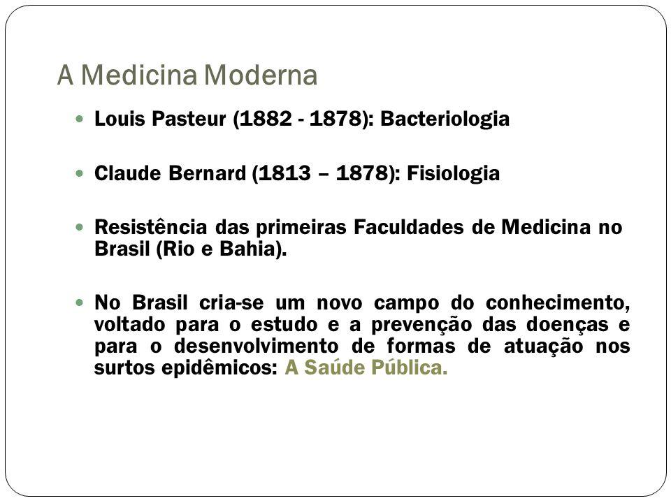 A Medicina Moderna Louis Pasteur (1882 - 1878): Bacteriologia