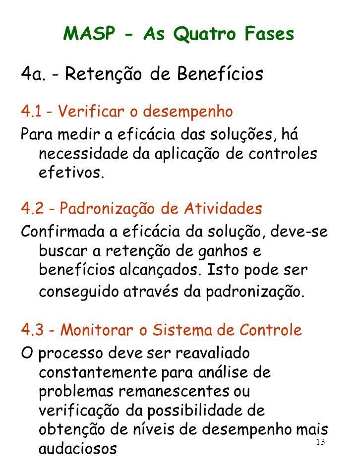 PROCESSO DECISÓRIO - AULA 06