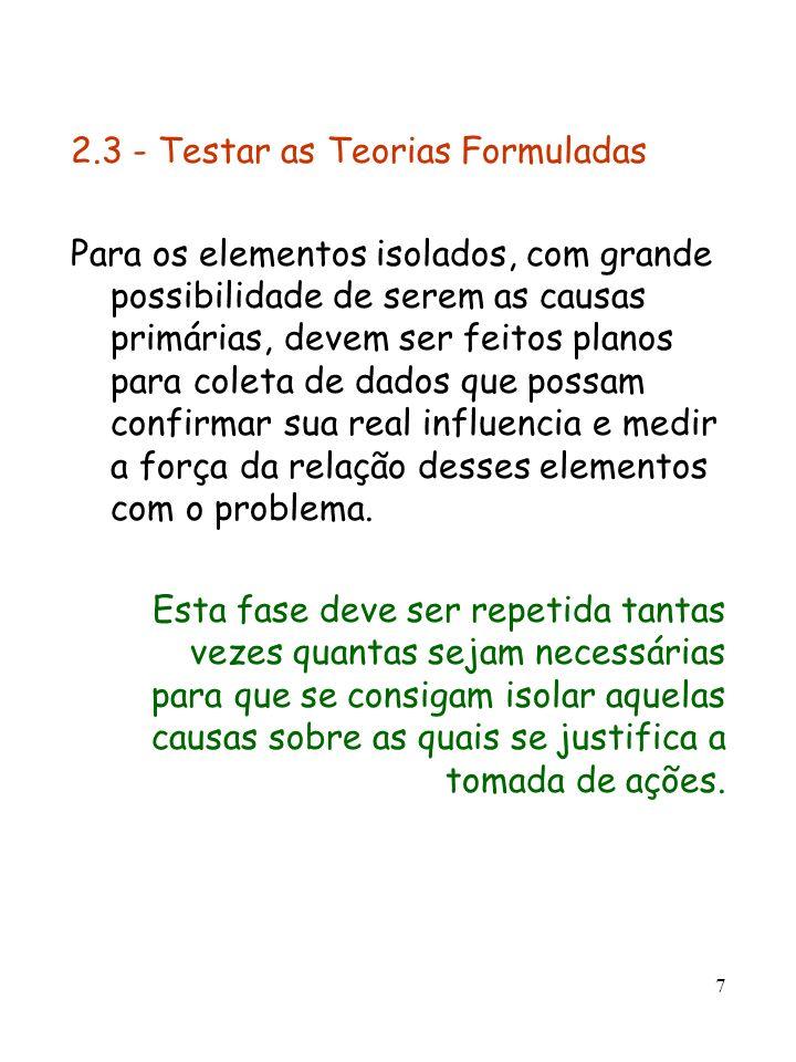 2.3 - Testar as Teorias Formuladas