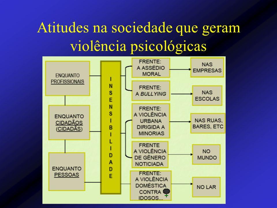 Atitudes na sociedade que geram violência psicológicas