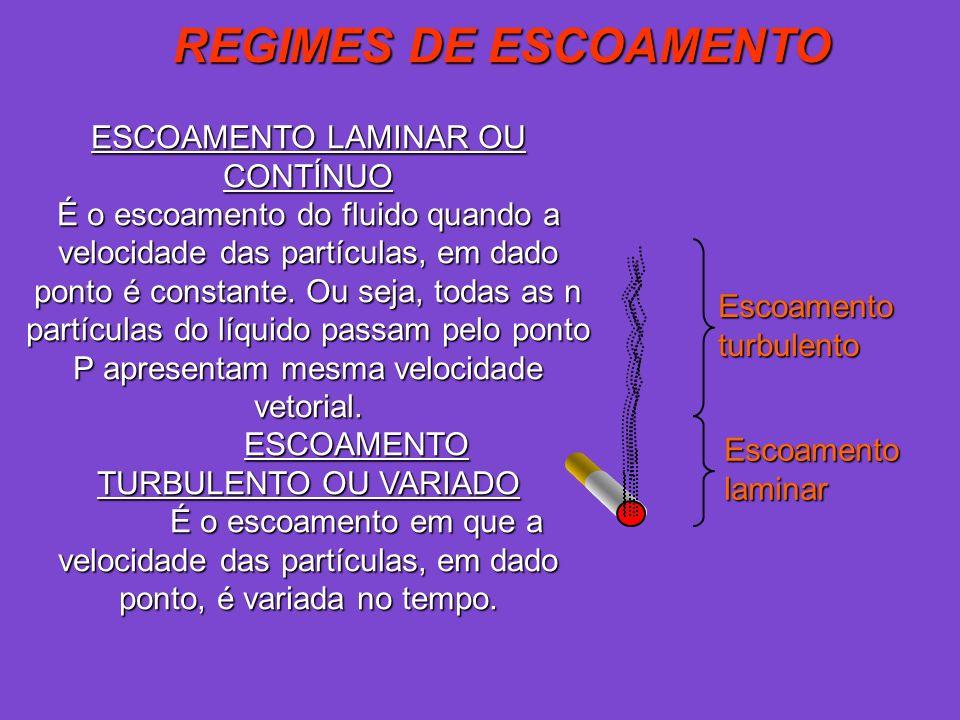 REGIMES DE ESCOAMENTO ESCOAMENTO LAMINAR OU CONTÍNUO