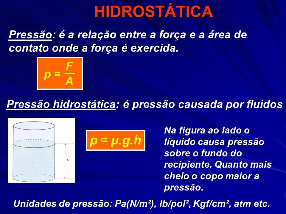 Pressão hidrostática: é pressão causada por fluidos