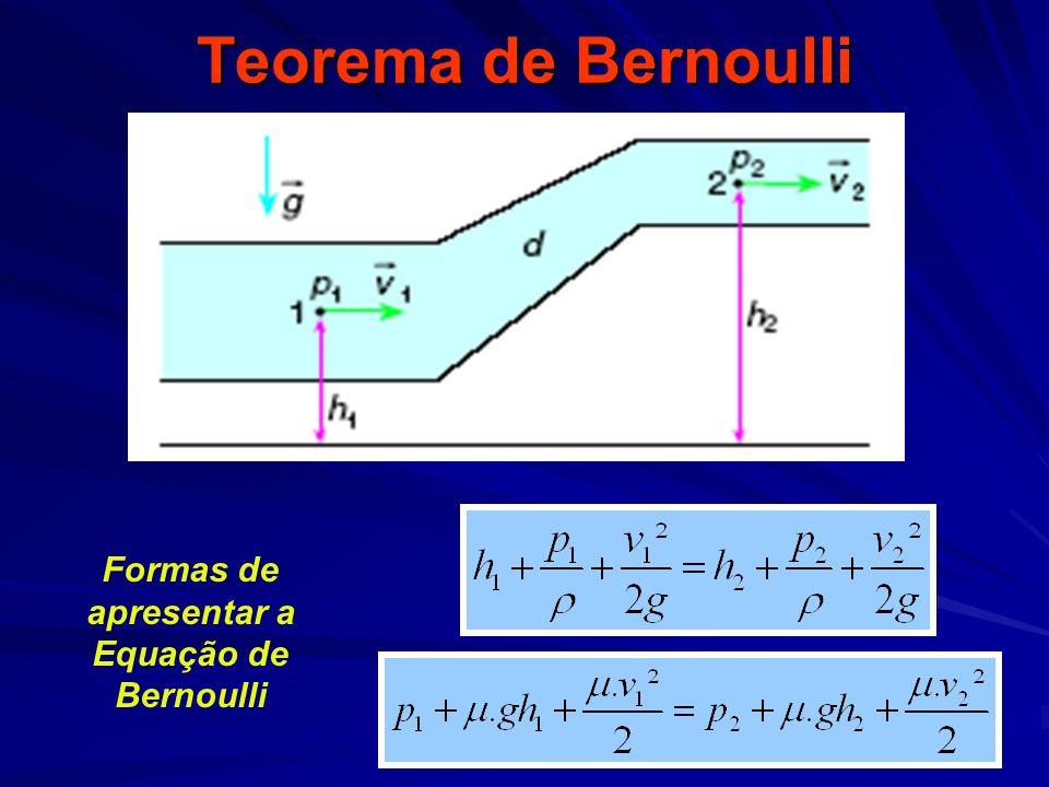 Formas de apresentar a Equação de Bernoulli