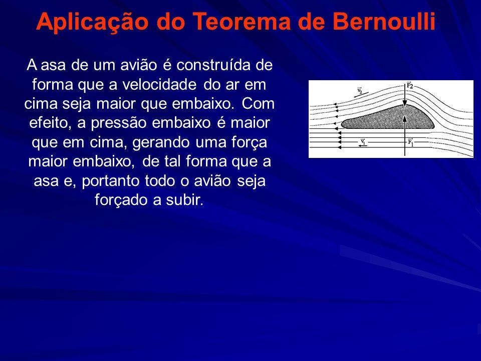 Aplicação do Teorema de Bernoulli