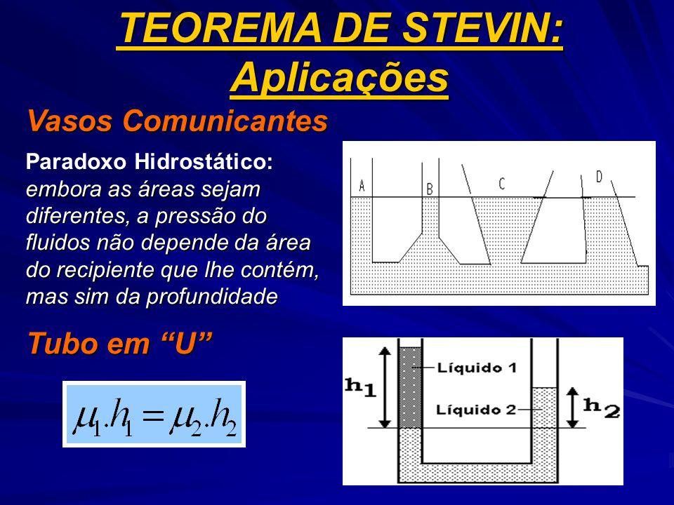 TEOREMA DE STEVIN: Aplicações
