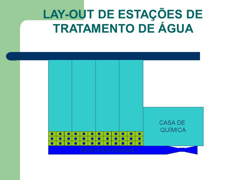 LAY-OUT DE ESTAÇÕES DE TRATAMENTO DE ÁGUA