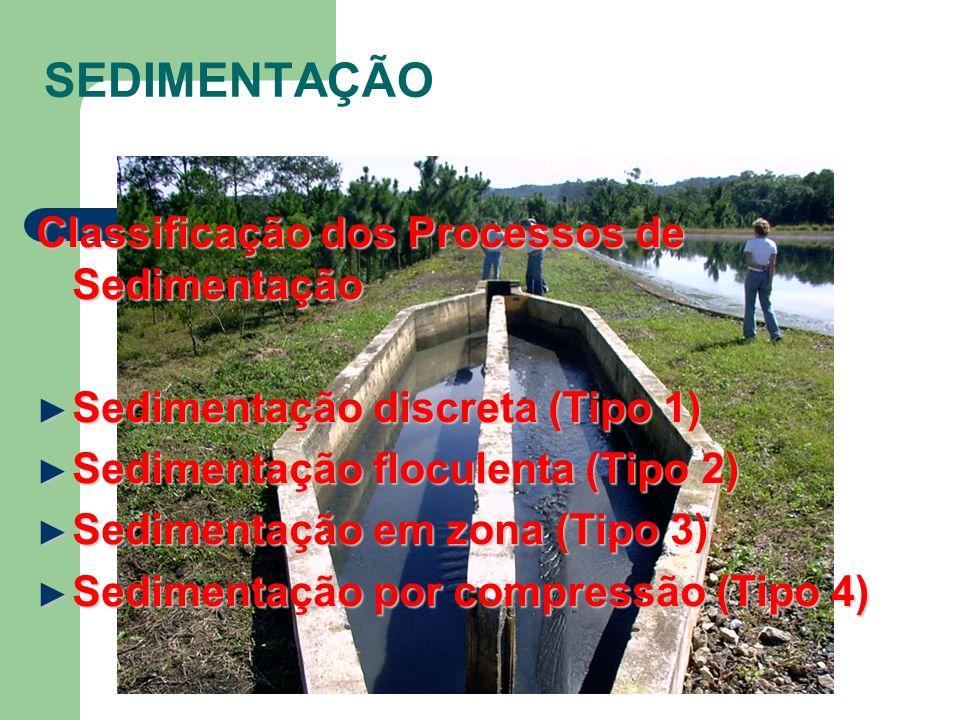 SEDIMENTAÇÃO Classificação dos Processos de Sedimentação