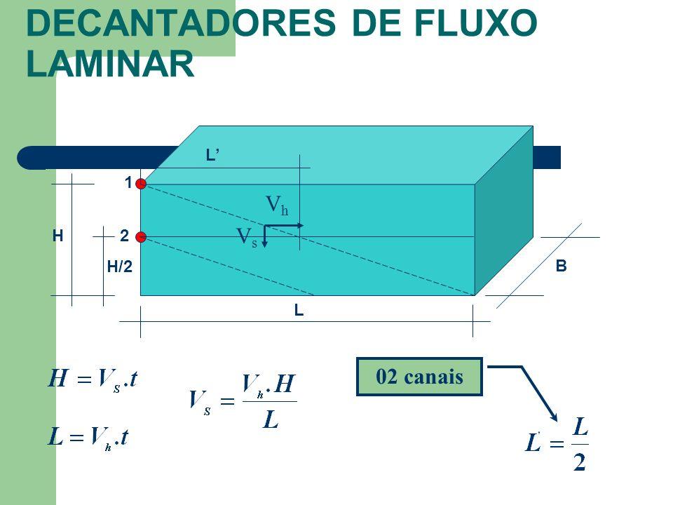 DECANTADORES DE FLUXO LAMINAR