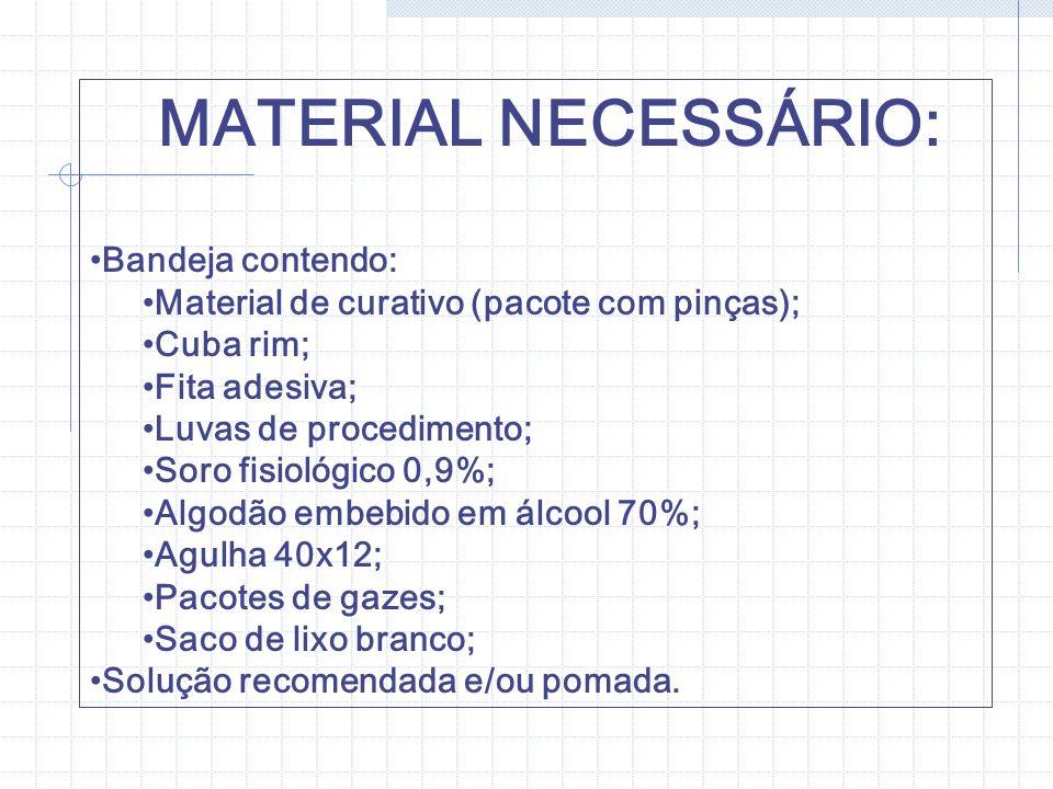 MATERIAL NECESSÁRIO: Bandeja contendo: Material de curativo (pacote com pinças); Cuba rim; Fita adesiva;