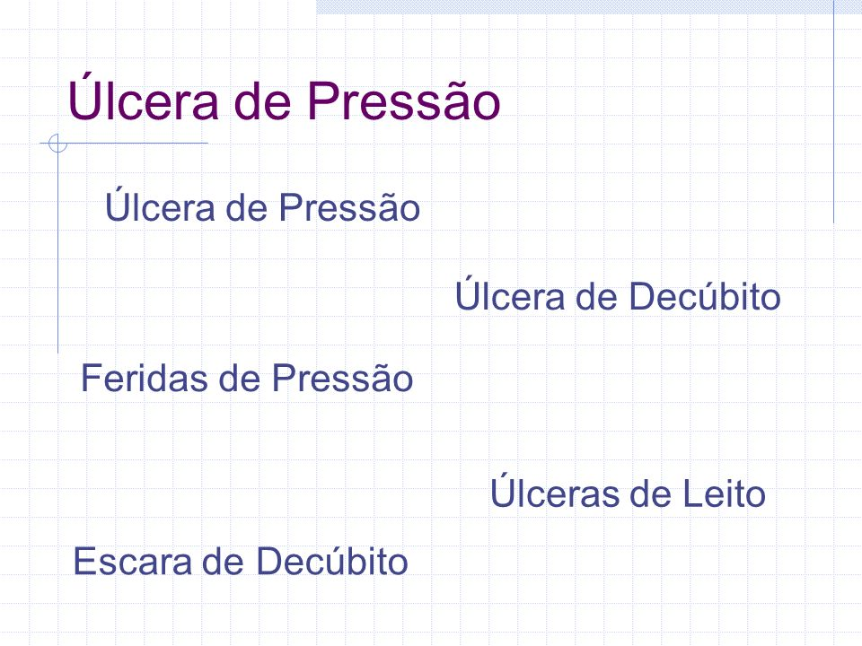 Úlcera de Pressão Úlcera de Pressão Úlcera de Decúbito