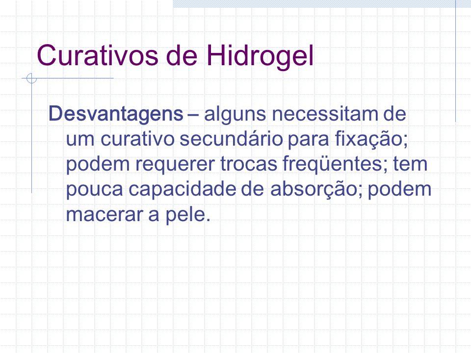Curativos de Hidrogel