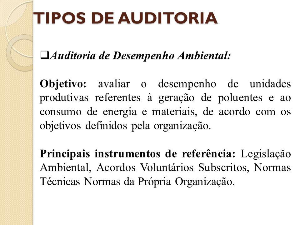 TIPOS DE AUDITORIA Auditoria de Desempenho Ambiental: