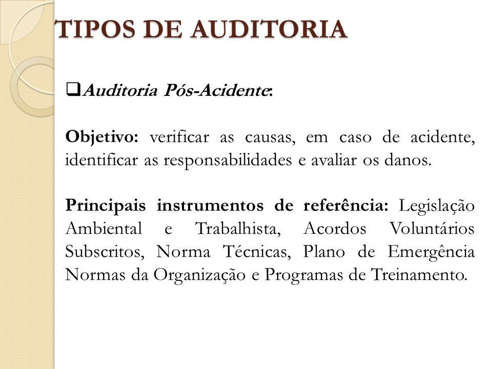 TIPOS DE AUDITORIA Auditoria Pós-Acidente:
