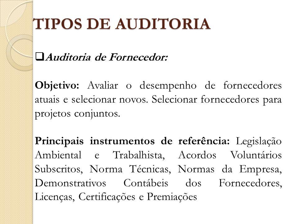 TIPOS DE AUDITORIA Auditoria de Fornecedor: